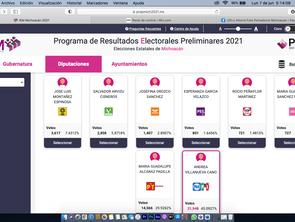 Logra la alianza PRI-PAN-PRD mayoría en el Congreso de Michoacán