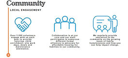 Community Program Details for Mobile Sit