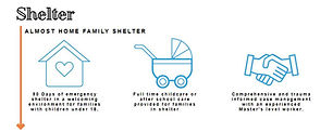 Shelter Program Details for Mobile Site.