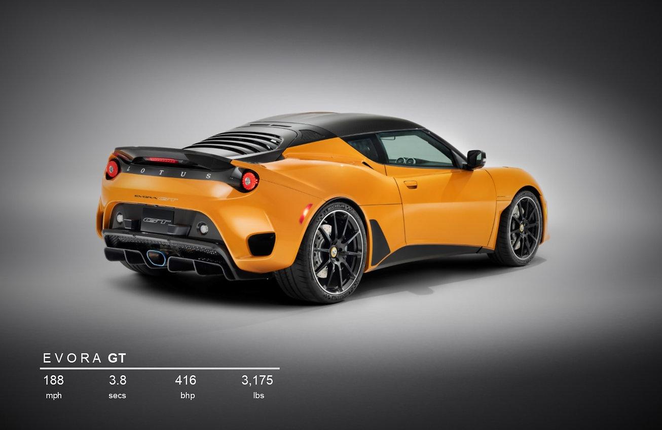 E GT Specs w Orange car.jpg