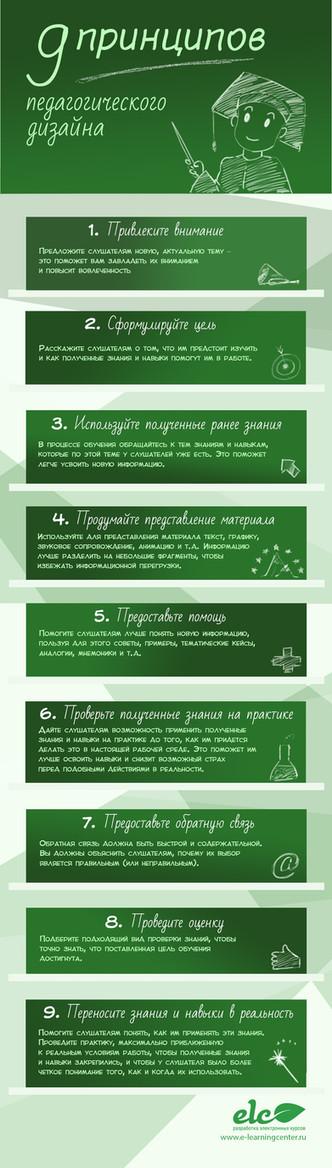 9 принципов педдизайна