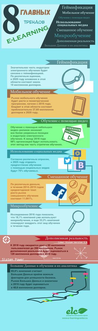 8 главных трендов e-learning