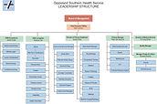 Leadership Structure 24.6.21.jpg