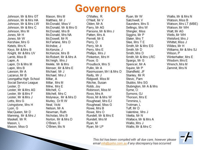 Governors J - Z