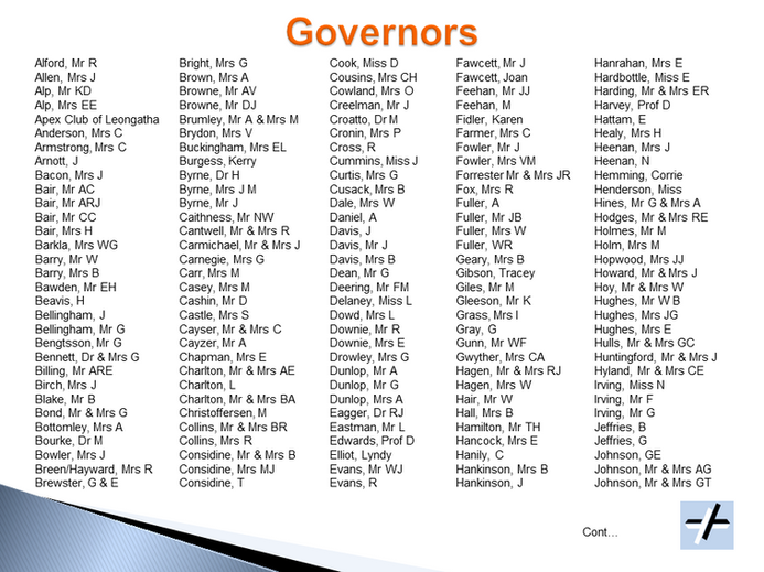 Governors - A to J