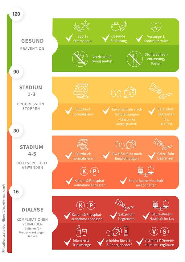 Infografik-Diabetes-SKALA-ALL.jpg