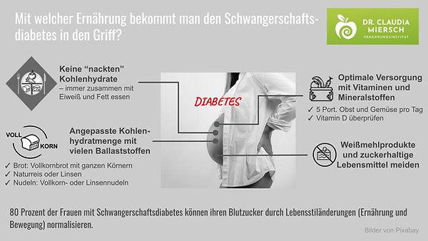Ernährung-Schwangerschaftsdiabetes.jpg