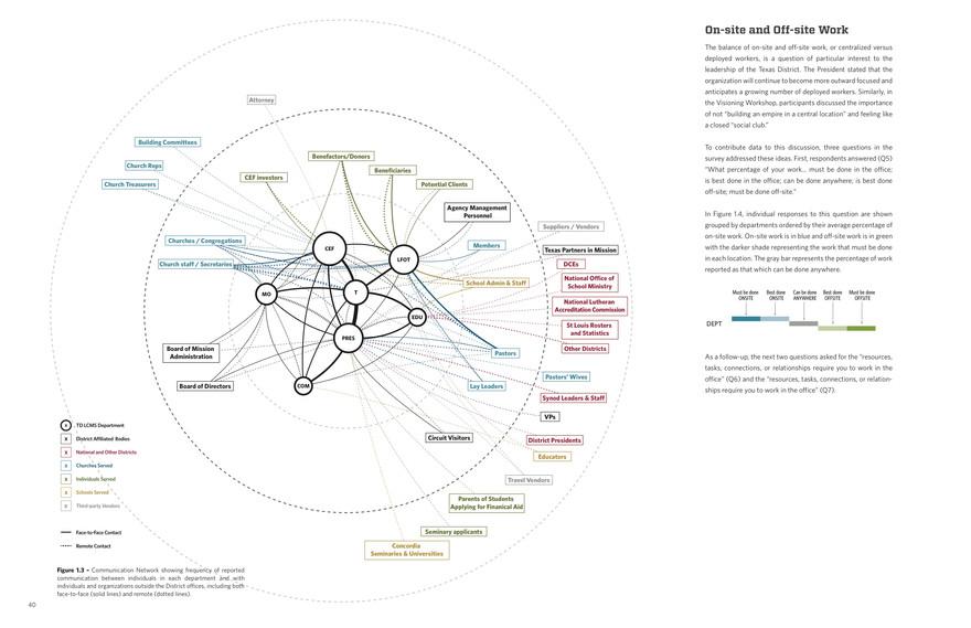 Communication Network.jpg