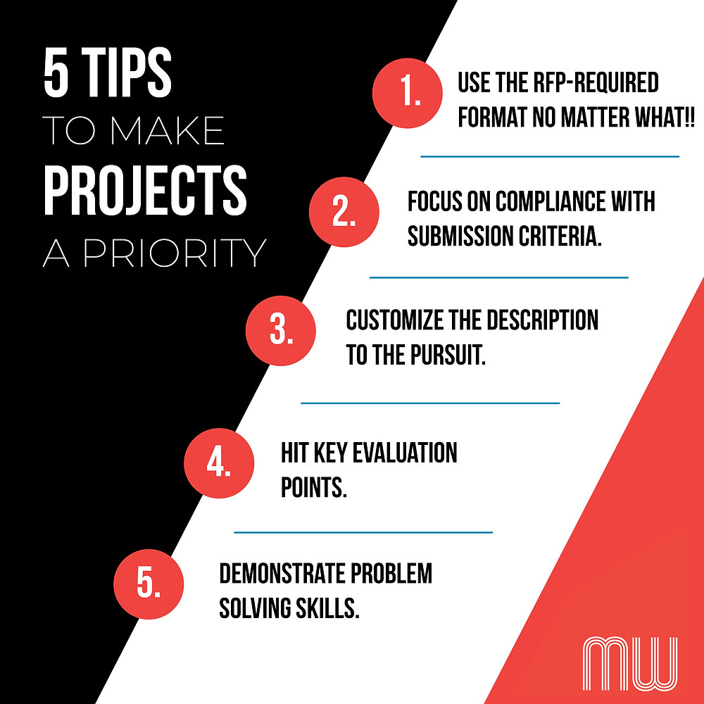 5 Tips to make projects a priority. 1. Use the RFP-Required Format No Matter What! 2. Focus on Compliance with Submission Criteria. 3. Customize the Description to the pursuit. 4. Hit Key Evaluation Points. 5. Demonstrate Problem solving skills.