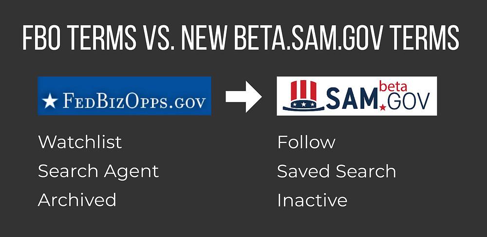 FBO terms vs beta.sam.gov terms