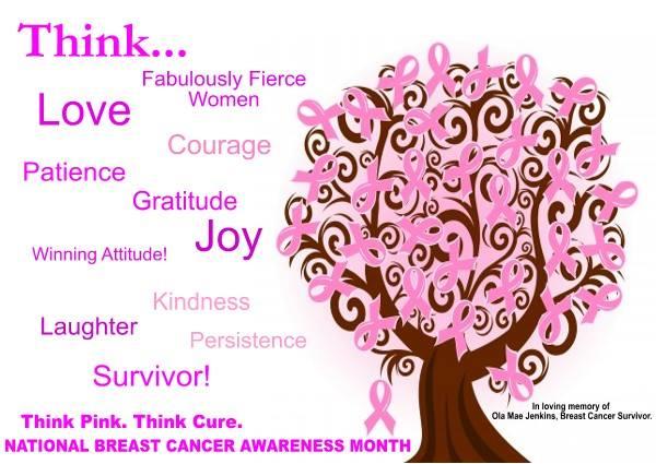 BreastCancer Awareness