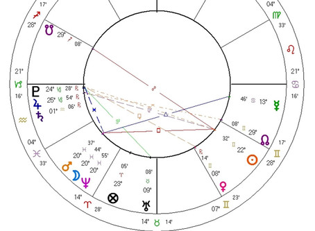 Mystery Marauders! The Mars-Moon-Neptune Conjunction on June 11-13, 2020