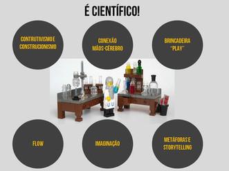 Mas afinal, o que é o método LEGO®Serious Play®?