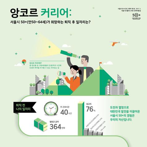 서울시50플러스재단 인포그래픽