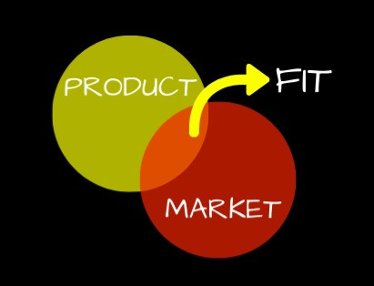 product-market fit. What's yours?