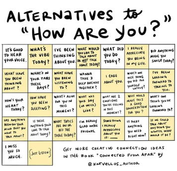 """Alternatives to the terrible and lazy question, """"How are you?"""""""