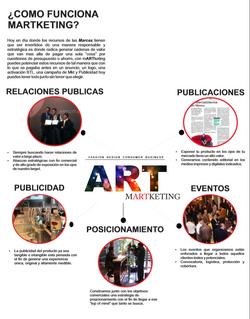 mARTketngMx,_Agencia_de_Relaciones_Publicas._¿Como_funciona_una_Agencia_de_Relac