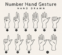 Makaton Finger Counting.PNG