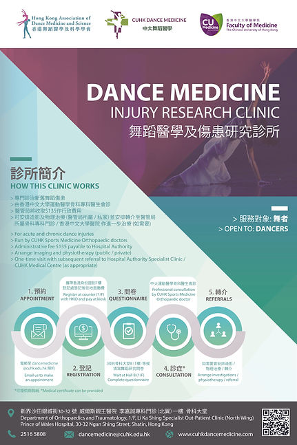 Dance Medicine Injury Research Clinic