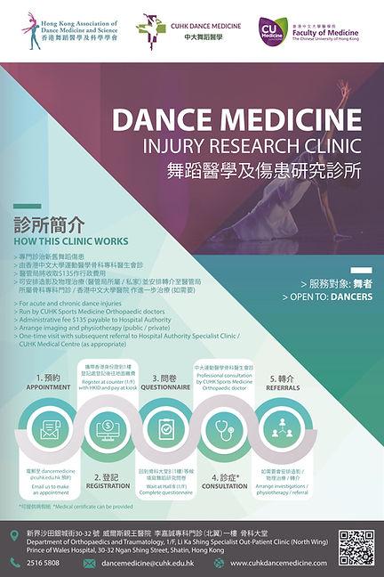 Dance Medicine Injury Research Clinic