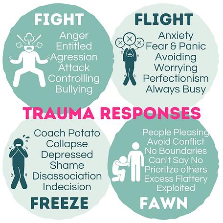 Trauma Responses.png