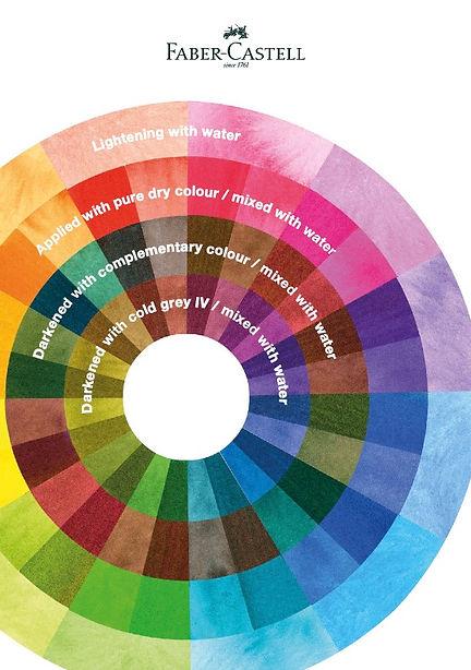 Colour Wheel.jpeg
