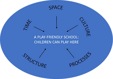 CAPS QC Playfriendly School Diagram.png