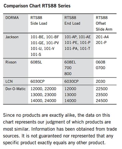 RTS88_COMP CHART.PNG