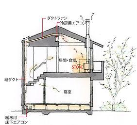 手原断面図.jpg