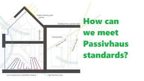 6 things needed to achieve the Passivhaus standard in the UK