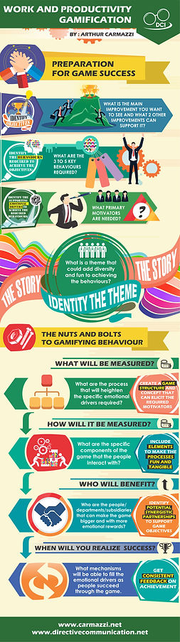 gamification-infograph-fix.jpg