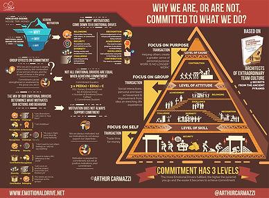 emotional-drive-infographic.jpg