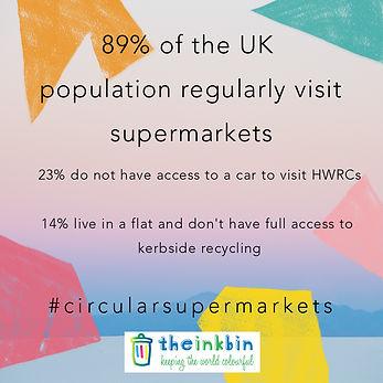 circular supermarkets.jpg