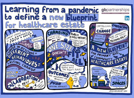 Learning From a Pandemic to Define a New Blueprint for Healthcare Estate