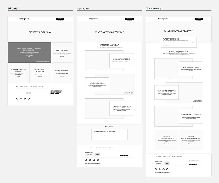 Tender Greens UX wireframe concepts
