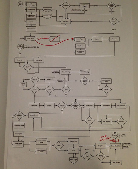 UX_Arch_Flow.jpg