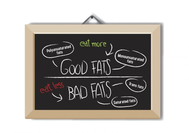 Eating Fats - Good or Bad?