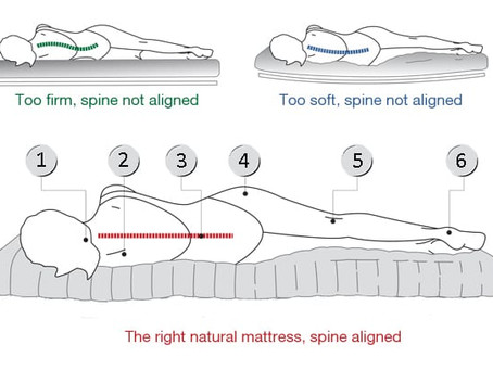 How to choose a great mattress