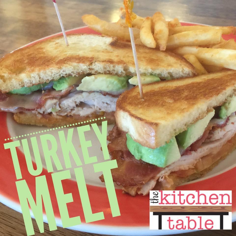 TurkeyMelt