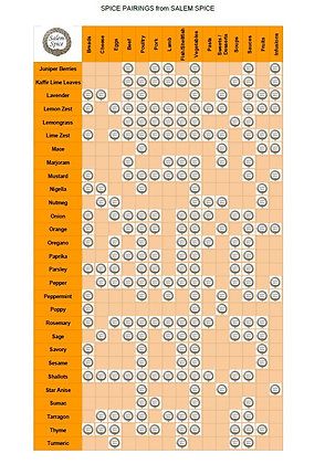Spice Pairings PDF