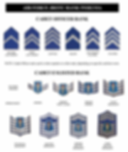 ranks.PNG
