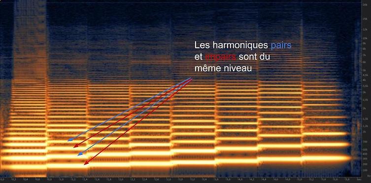 Harmoniques_Saxophones.jpg