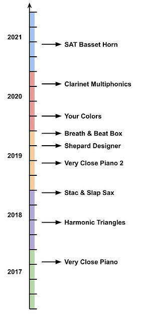 Frise sorties 2021-06.jpg