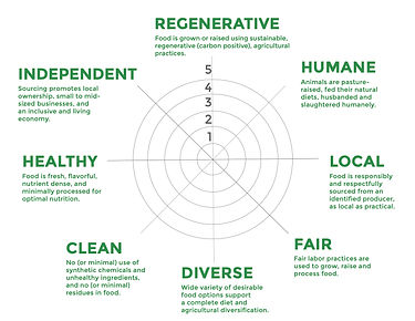 8 good criteria graph 1.jpg