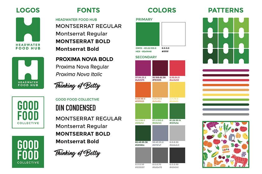 Branding Kit 1 Pager.jpg