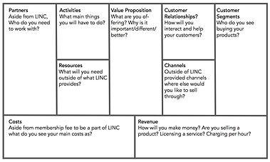 LINC Business Model Canvas.jpg