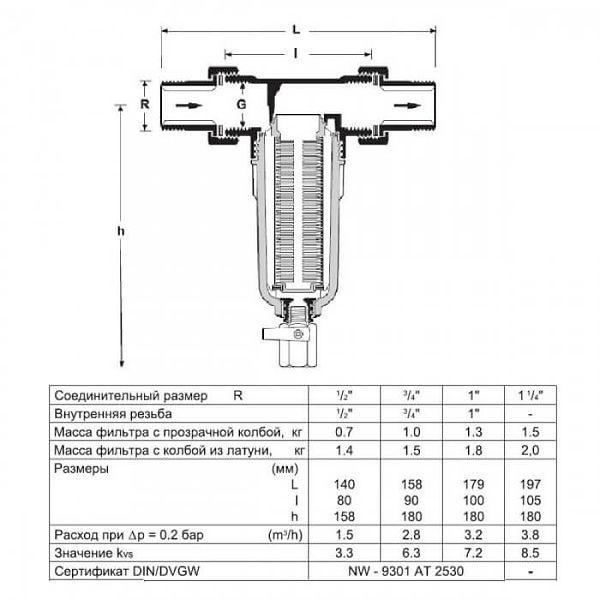 Promyvnoj-filtr-Honeywell-MiniPlus-1-2_7