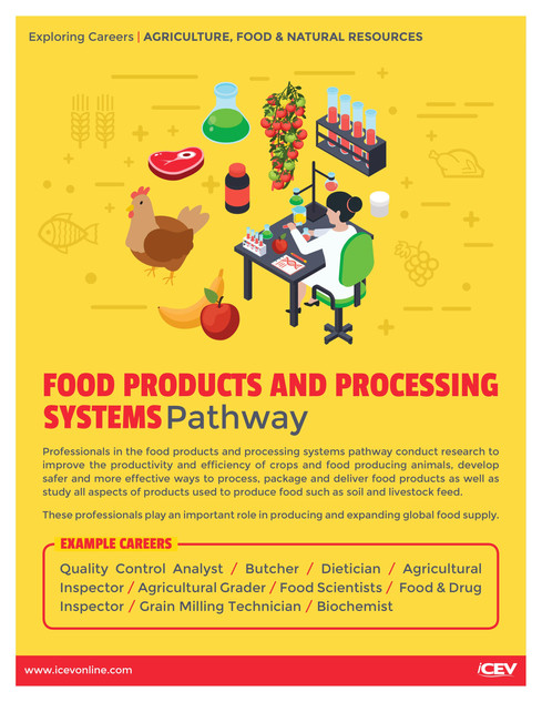 Food Products & Processing Systems