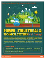 Power Structural & Technical Systems
