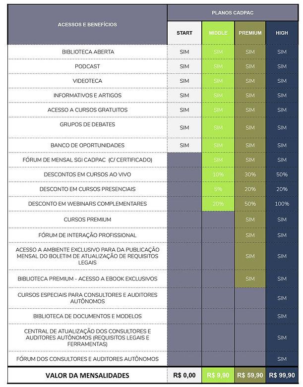 TABELA-comparativo-planos-CADPAC.jpg